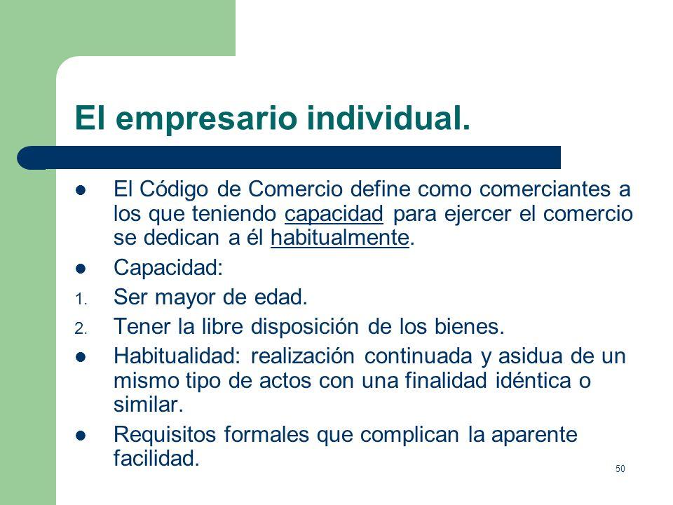 49 El patrimonio empresarial. En consecuencia, el patrimonio empresarial estará constituido por: Patrimonio = Bienes + Derechos - Obligaciones. Alguno