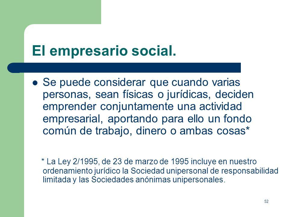 51 El empresario individual. La persona física ejerce la actividad empresarial, responderá de las deudas empresariales con la totalidad de sus bienes