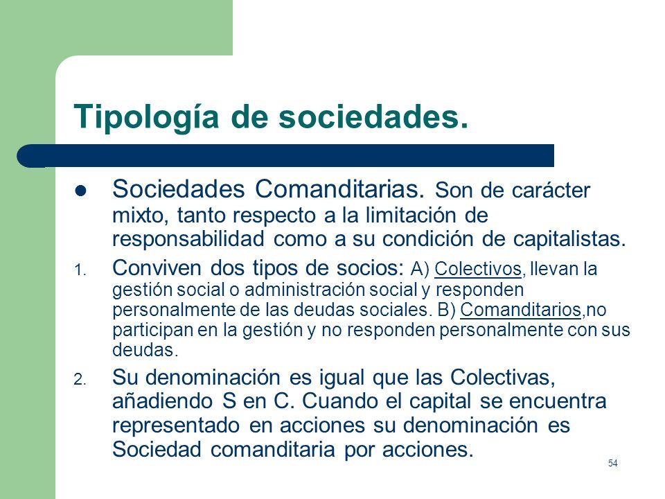 53 Tipología de sociedades. Sociedades Colectivas: son sociedades de responsabilidad ilimitada. 1. Su denominación incluye el nombre de todos los soci