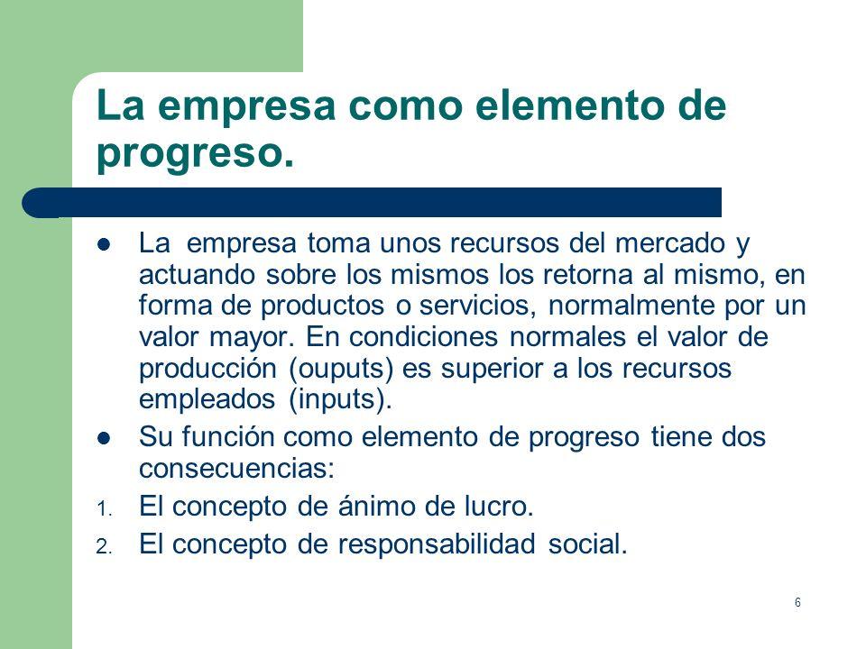5 La empresa mercantil. Definición: Una organización que oferta bienes y servicios destinados a satisfacer las necesidades humanas, mediante pago de p