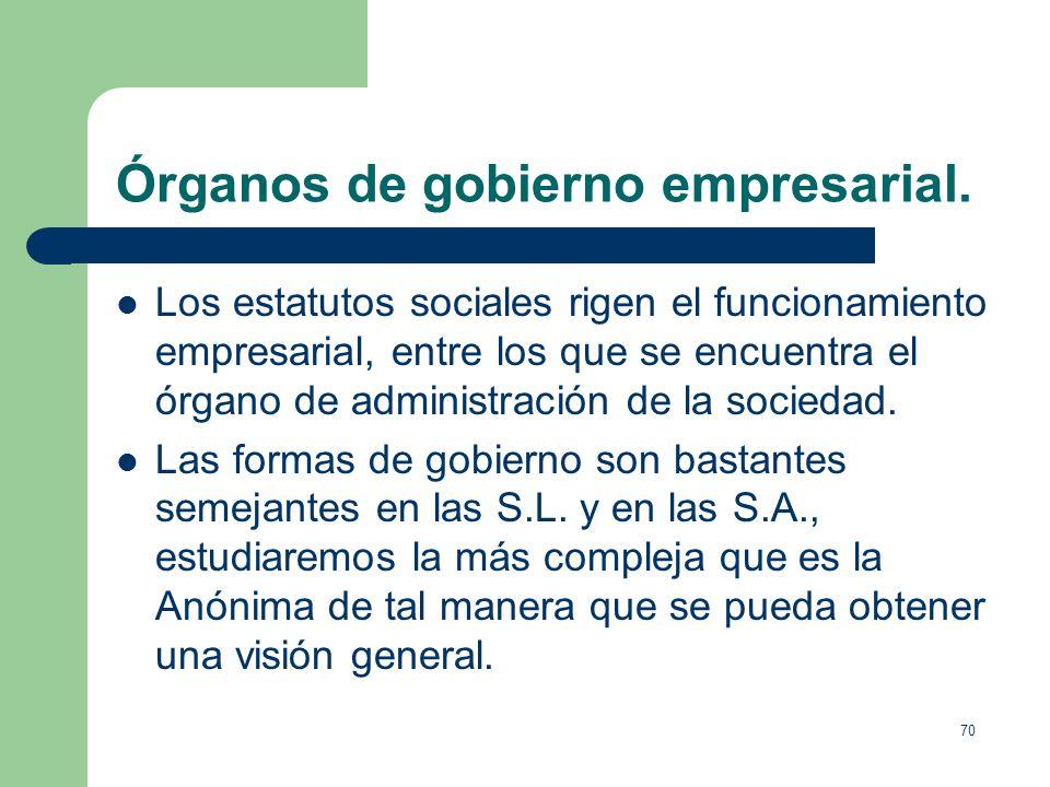 69 El Registro Mercantil. Sus funciones principales son: 1. La inscripción de los empresarios y demás sujetos establecidos por la Ley. 2. La legalizac