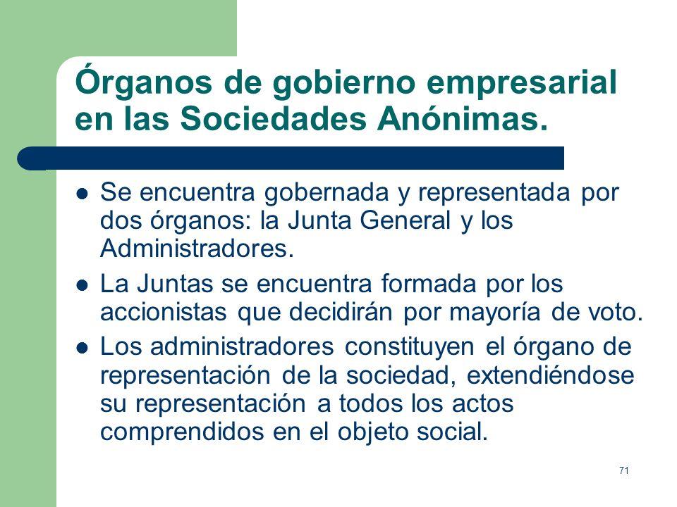 70 Órganos de gobierno empresarial. Los estatutos sociales rigen el funcionamiento empresarial, entre los que se encuentra el órgano de administración