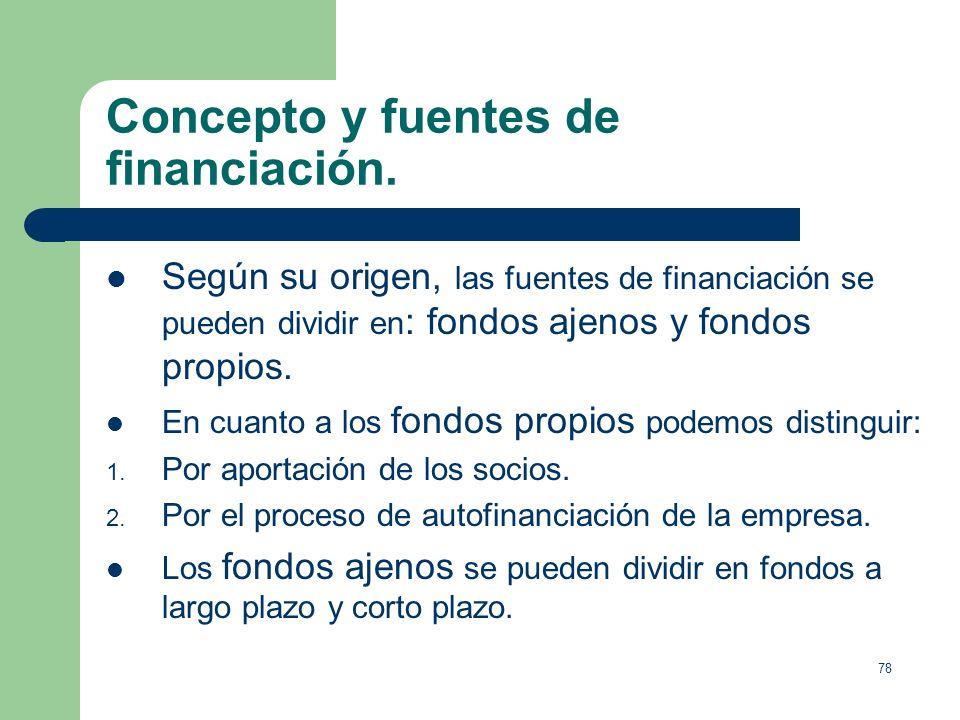 77 Concepto y fuentes de financiación. La función de financiación es el esfuerzo para proporcionar los fondos que necesitan las empresas, en las más f