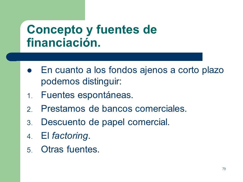 78 Concepto y fuentes de financiación. Según su origen, las fuentes de financiación se pueden dividir en : fondos ajenos y fondos propios. En cuanto a