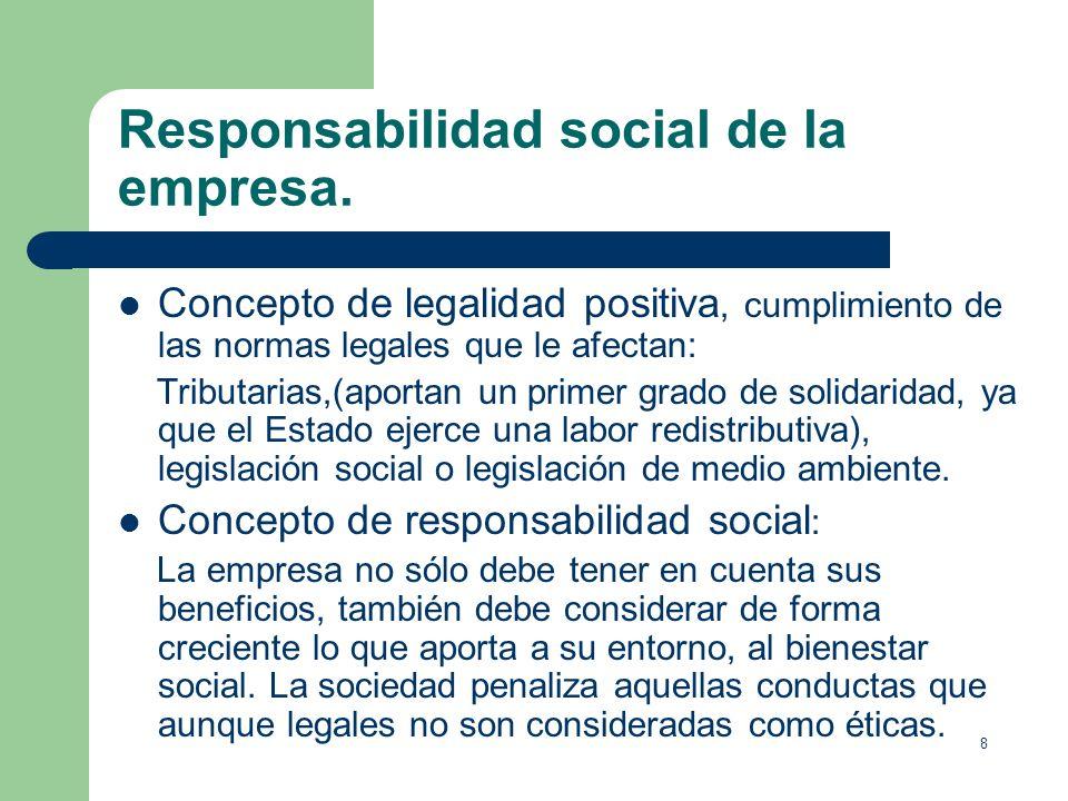 8 Responsabilidad social de la empresa.