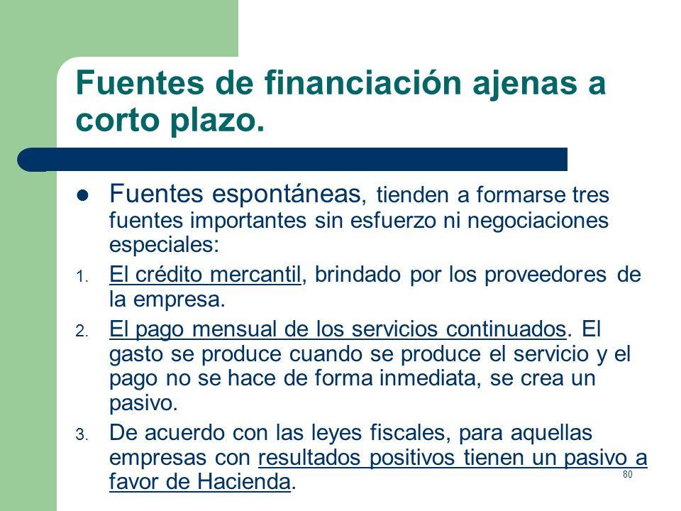 79 Concepto y fuentes de financiación. En cuanto a los fondos ajenos a corto plazo podemos distinguir: 1. Fuentes espontáneas. 2. Prestamos de bancos