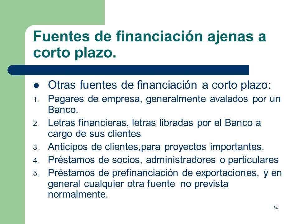 83 Fuentes de financiación ajenas a corto plazo. El factoring se puede definir como: Conjunto de servicios administrativos y financieros que se realiz