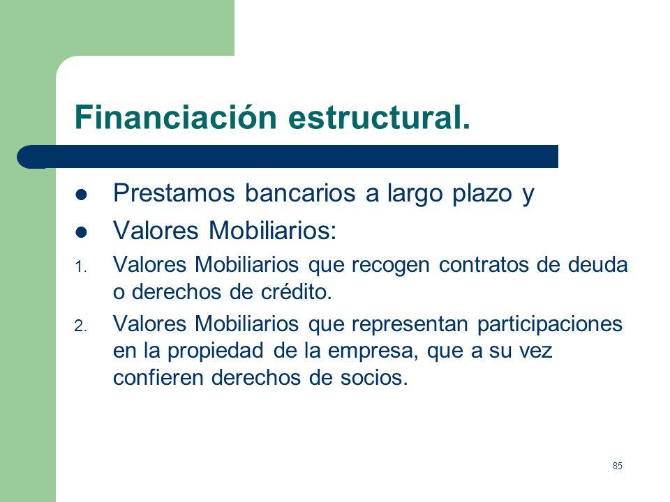 84 Fuentes de financiación ajenas a corto plazo. Otras fuentes de financiación a corto plazo: 1. Pagares de empresa, generalmente avalados por un Banc