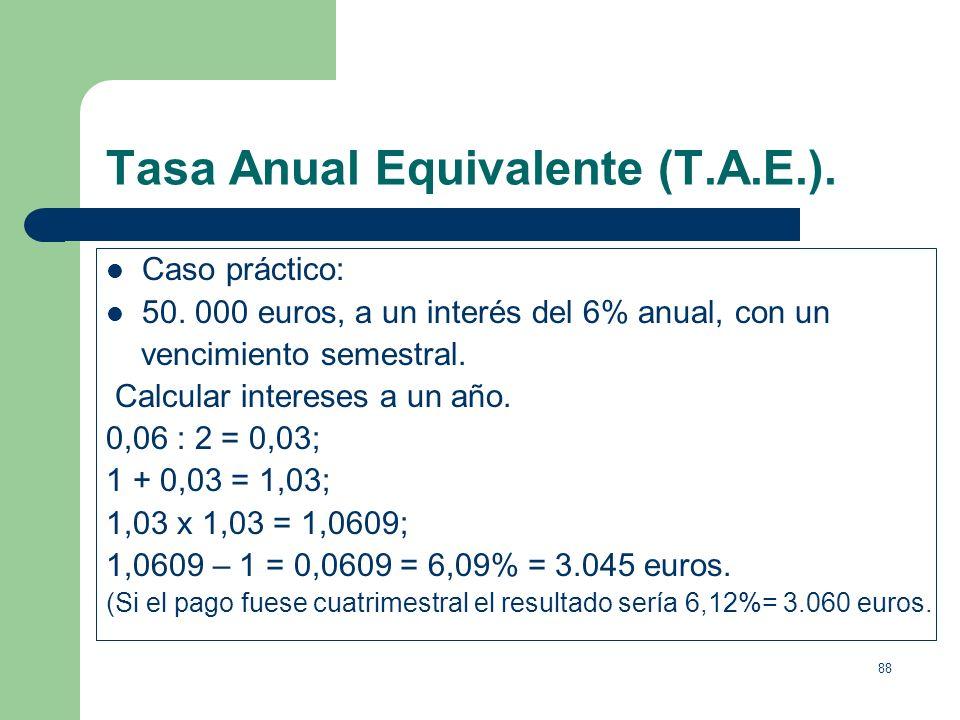 87 Tasa Anual Equivalente (T.A.E.). El T.A.E. se calcula con la siguiente fórmula: i m TAE = 1 + -1 m i = es el tipo de interés. m = es el factor tiem