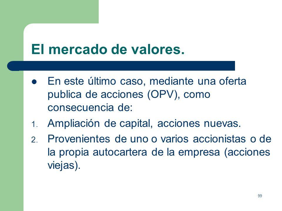 98 El mercado de valores. Los fondos necesarios para la financiación empresarial pueden ser: 1. Propios: De los socios o accionistas. 2. Ajenos: De en