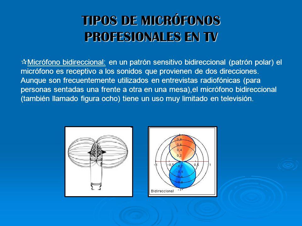 TIPOS DE MICRÓFONOS PROFESIONALES EN TV Micrófono bidireccional: en un patrón sensitivo bidireccional (patrón polar) el micrófono es receptivo a los s