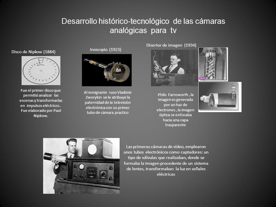 Charles Ginsburg Paulson es denominado el padre de la grabadora de casete de vídeo En 1951, la primera grabadora de vídeo (VTR) capturó imágenes en directo de las cámaras de televisión mediante la conversión de la información en impulsos eléctricos y el ahorro de la información en cinta magnética Practica de video VTR Es para 1980, se desarrollaron transductores de estado solido conocidos como CCDs (Dispositivos de cargas interconectadas) y así se sustituyeron los tubos electrónicos.