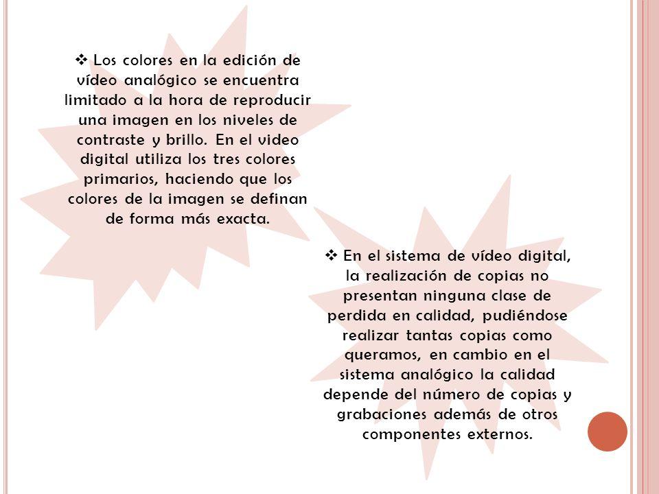 Los colores en la edición de vídeo analógico se encuentra limitado a la hora de reproducir una imagen en los niveles de contraste y brillo. En el vide