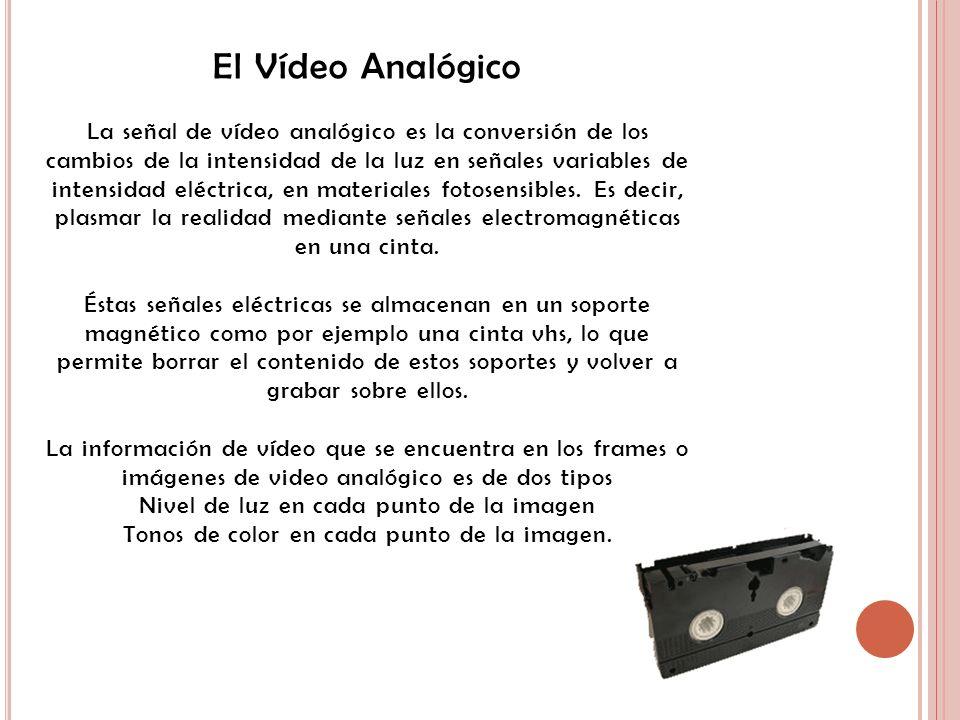 El Vídeo Analógico La señal de vídeo analógico es la conversión de los cambios de la intensidad de la luz en señales variables de intensidad eléctrica