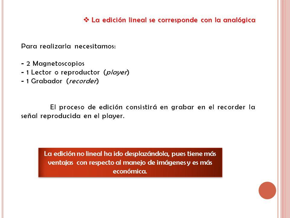 La edición lineal se corresponde con la analógica La edición lineal se corresponde con la analógica Para realizarla necesitamos: - 2 Magnetoscopios -