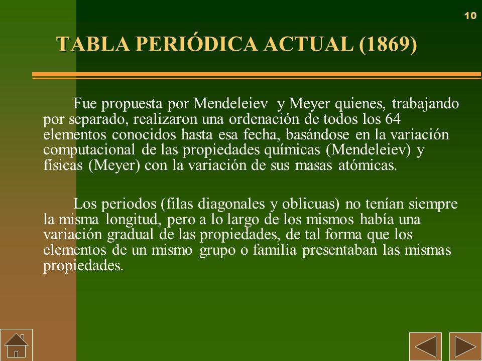 10 TABLA PERIÓDICA ACTUAL (1869) Fue propuesta por Mendeleiev y Meyer quienes, trabajando por separado, realizaron una ordenación de todos los 64 elem