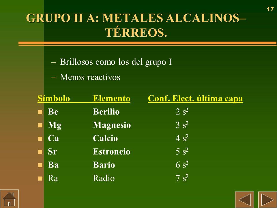 17 GRUPO II A: METALES ALCALINOS– TÉRREOS. –Brillosos como los del grupo I –Menos reactivos SímboloElemento n BeBerilio n MgMagnesio n CaCalcio n SrEs