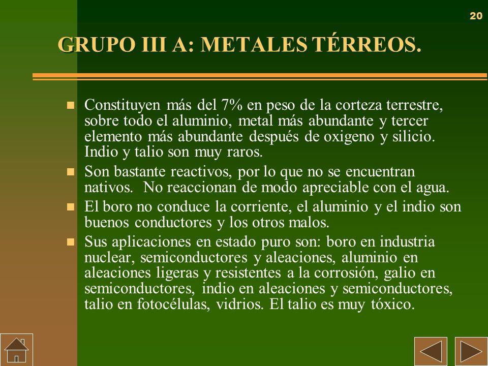 20 GRUPO III A: METALES TÉRREOS. n Constituyen más del 7% en peso de la corteza terrestre, sobre todo el aluminio, metal más abundante y tercer elemen