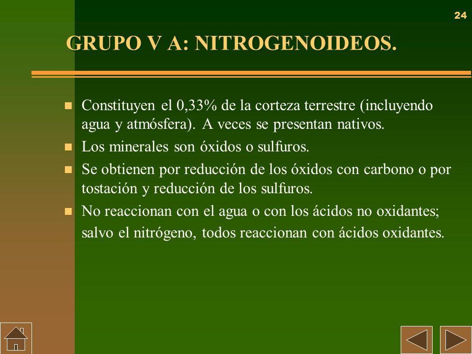 24 GRUPO V A: NITROGENOIDEOS. n Constituyen el 0,33% de la corteza terrestre (incluyendo agua y atmósfera). A veces se presentan nativos. n Los minera