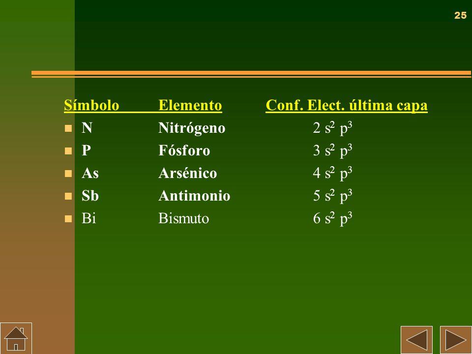 25 SímboloElemento n NNitrógeno n PFósforo n AsArsénico n SbAntimonio n BiBismuto Conf. Elect. última capa 2 s 2 p 3 3 s 2 p 3 4 s 2 p 3 5 s 2 p 3 6 s