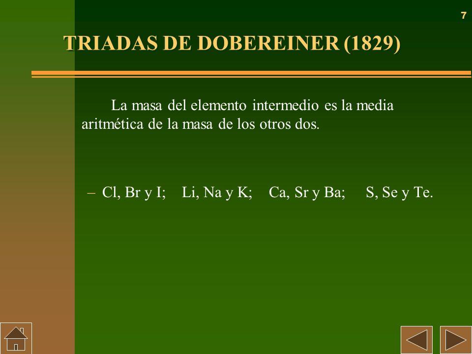 7 TRIADAS DE DOBEREINER (1829) La masa del elemento intermedio es la media aritmética de la masa de los otros dos. –Cl, Br y I; Li, Na y K; Ca, Sr y B