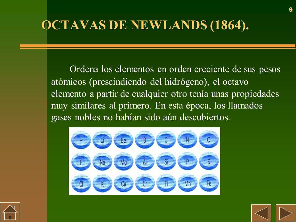 9 OCTAVAS DE NEWLANDS (1864). Ordena los elementos en orden creciente de sus pesos atómicos (prescindiendo del hidrógeno), el octavo elemento a partir