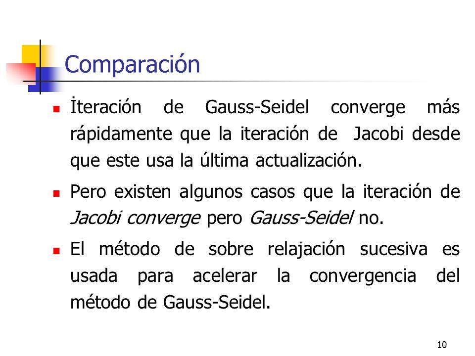10 Comparación İteración de Gauss-Seidel converge más rápidamente que la iteración de Jacobi desde que este usa la última actualización. Pero existen