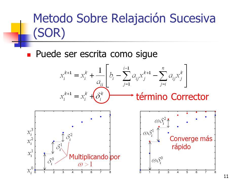 11 Metodo Sobre Relajación Sucesiva (SOR) Puede ser escrita como sigue término Corrector Multiplicando por Converge más rápido