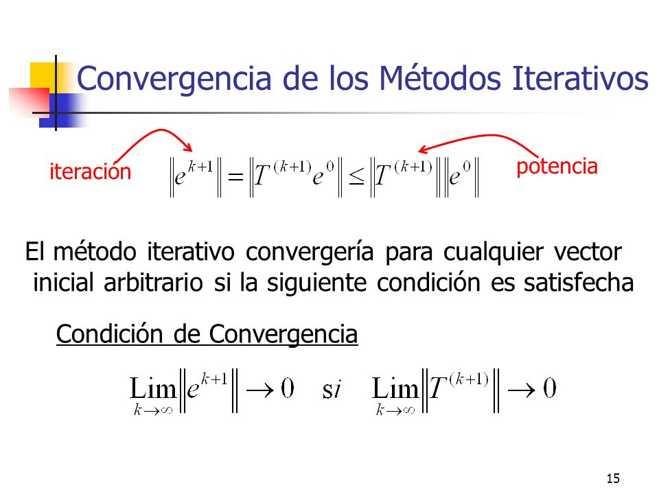 15 Convergencia de los Métodos Iterativos Condición de Convergencia iteración potencia El método iterativo convergería para cualquier vector inicial a