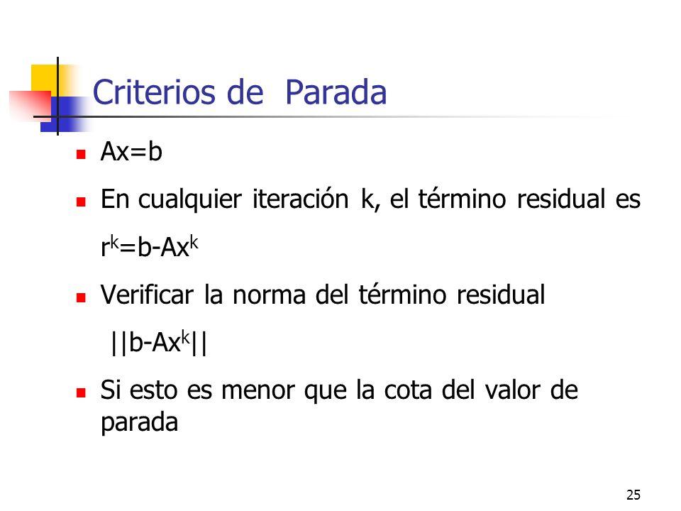 25 Criterios de Parada Ax=b En cualquier iteración k, el término residual es r k =b-Ax k Verificar la norma del término residual ||b-Ax k || Si esto e