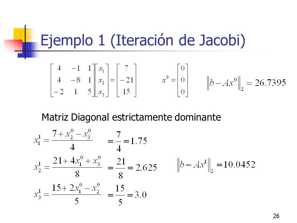 26 Ejemplo 1 (Iteración de Jacobi) Matriz Diagonal estrictamente dominante