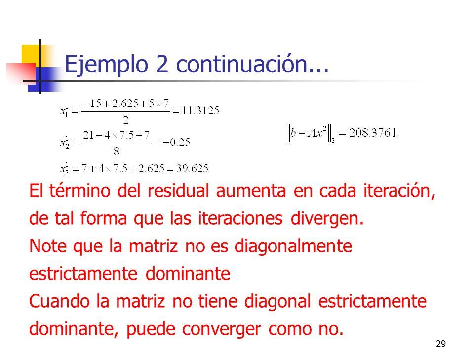 29 Ejemplo 2 continuación... El término del residual aumenta en cada iteración, de tal forma que las iteraciones divergen. Note que la matriz no es di
