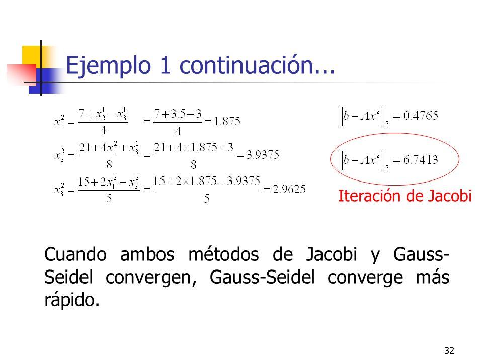 32 Ejemplo 1 continuación... Iteración de Jacobi Cuando ambos métodos de Jacobi y Gauss- Seidel convergen, Gauss-Seidel converge más rápido.