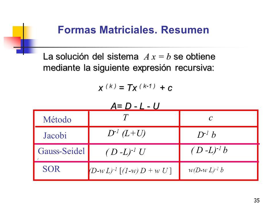 35 Formas Matriciales. Resumen La solución del sistema A x = b se obtiene mediante la siguiente expresión recursiva: x ( k ) = Tx ( k-1 ) + c A= D - L