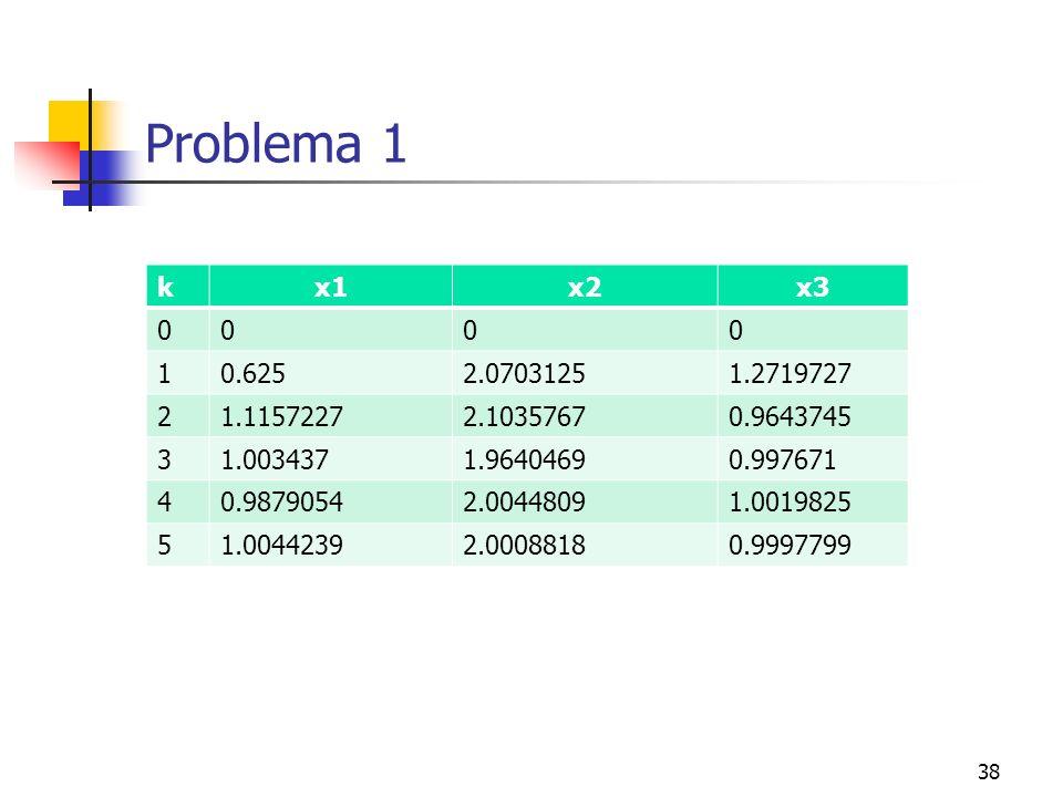 38 Problema 1 kx1x2x3 0000 10.6252.07031251.2719727 21.11572272.10357670.9643745 31.0034371.96404690.997671 40.98790542.00448091.0019825 51.00442392.0