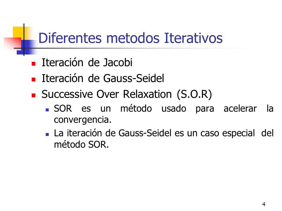 4 Diferentes metodos Iterativos Iteración de Jacobi Iteración de Gauss-Seidel Successive Over Relaxation (S.O.R) SOR es un método usado para acelerar