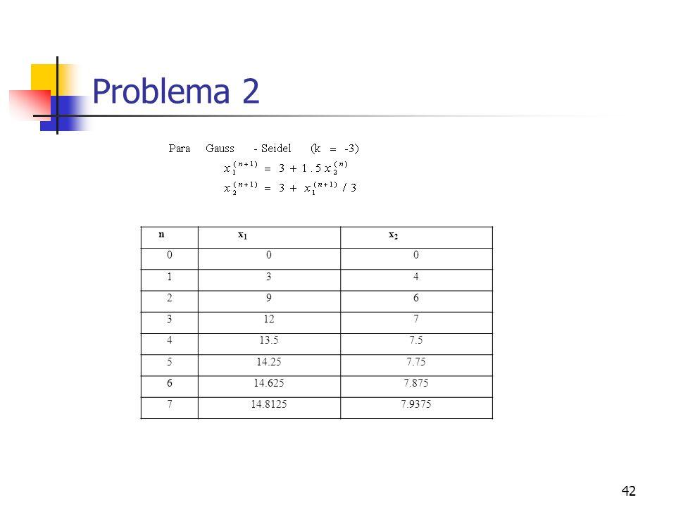 42 Problema 2 n x 1 x 2 000 134 296 3127 413.57.5 514.257.75 614.6257.875 714.81257.9375