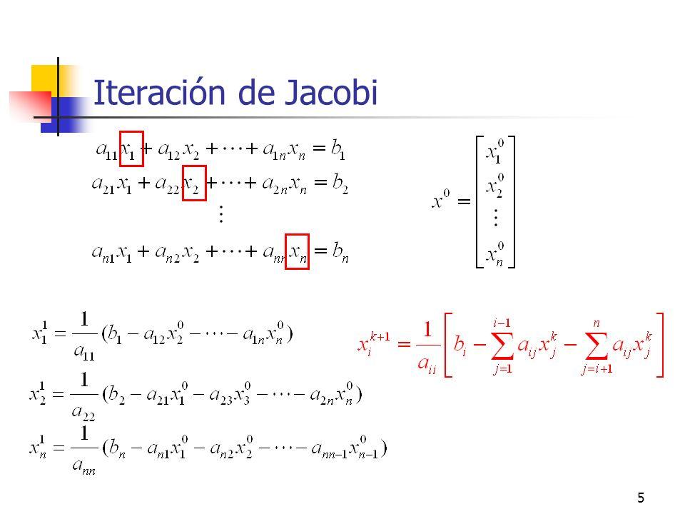 6 Método de Jacobi.Forma Matricial Descomponiendo A = D - L - U.