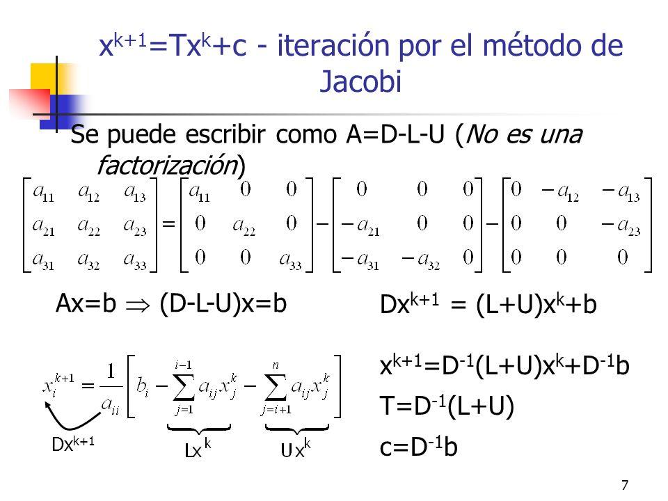 7 x k+1 =Tx k +c - iteración por el método de Jacobi Se puede escribir como A=D-L-U (No es una factorización) x k+1 =D -1 (L+U)x k +D -1 b T=D -1 (L+U