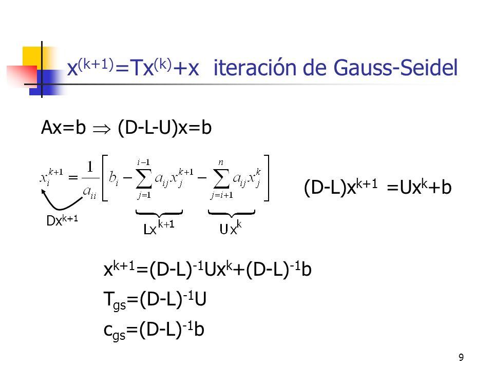 9 x (k+1) =Tx (k) +x iteración de Gauss-Seidel x k+1 =(D-L) -1 Ux k +(D-L) -1 b T gs =(D-L) -1 U c gs =(D-L) -1 b Ax=b (D-L-U)x=b (D-L)x k+1 =Ux k +b