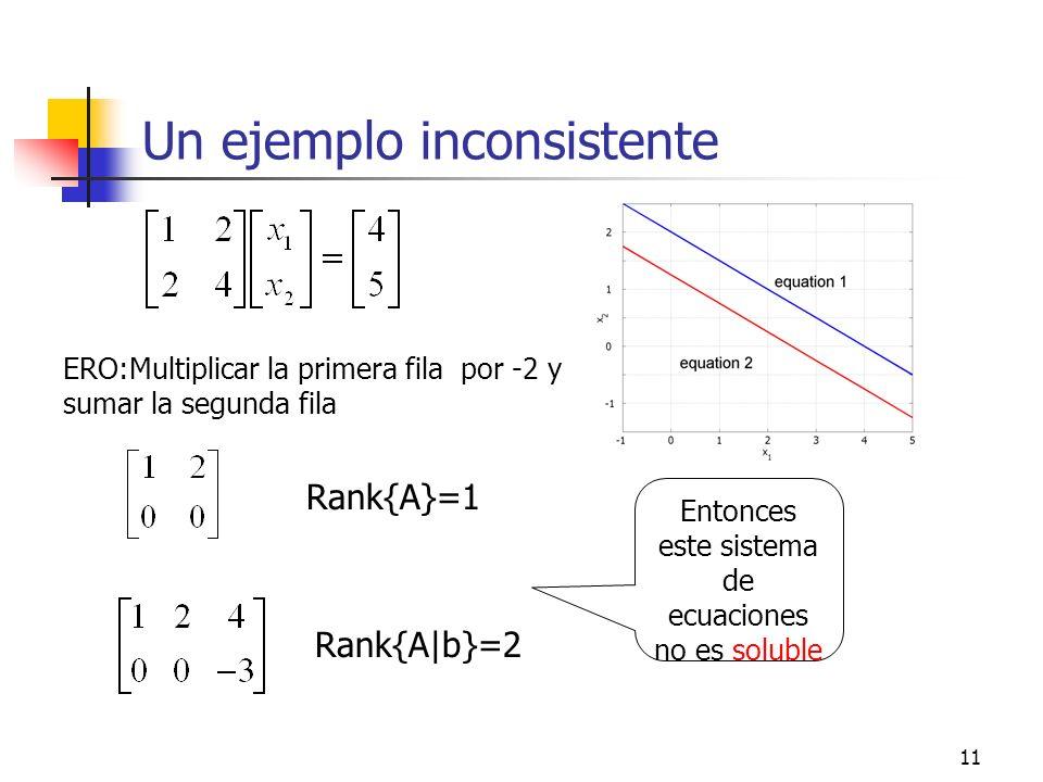 11 Un ejemplo inconsistente Rank{A}=1 Rank{A|b}=2 ERO:Multiplicar la primera fila por -2 y sumar la segunda fila Entonces este sistema de ecuaciones n