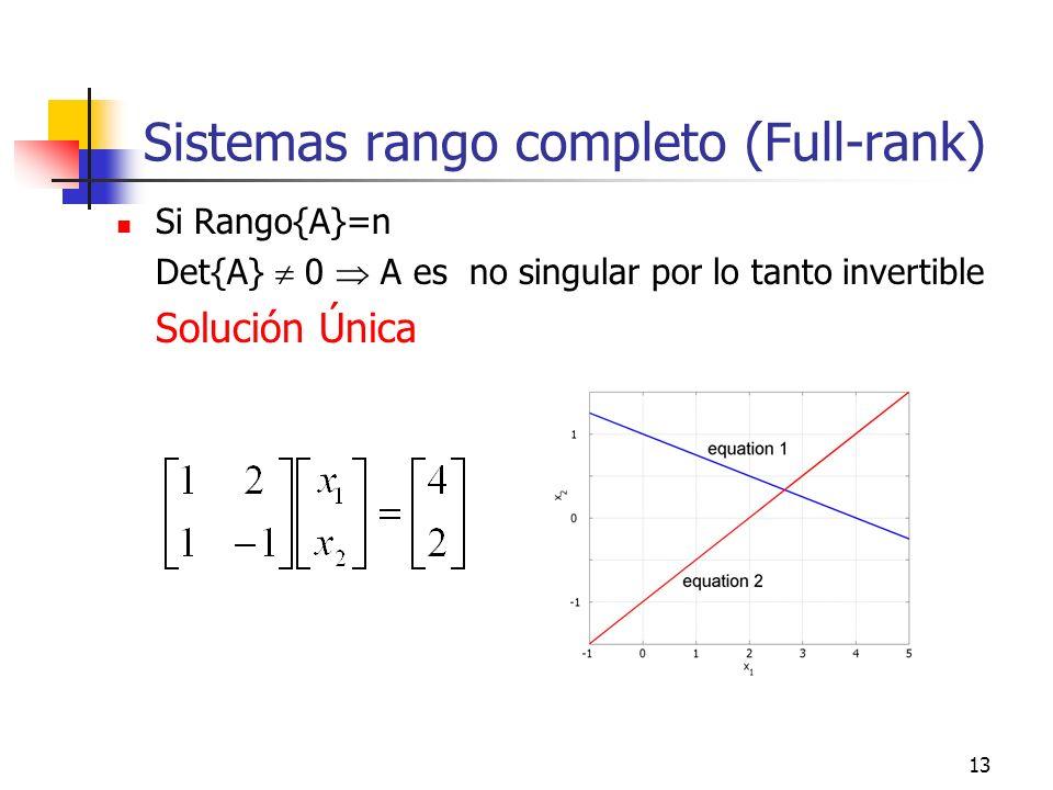 13 Sistemas rango completo (Full-rank) Si Rango{A}=n Det{A} 0 A es no singular por lo tanto invertible Solución Única