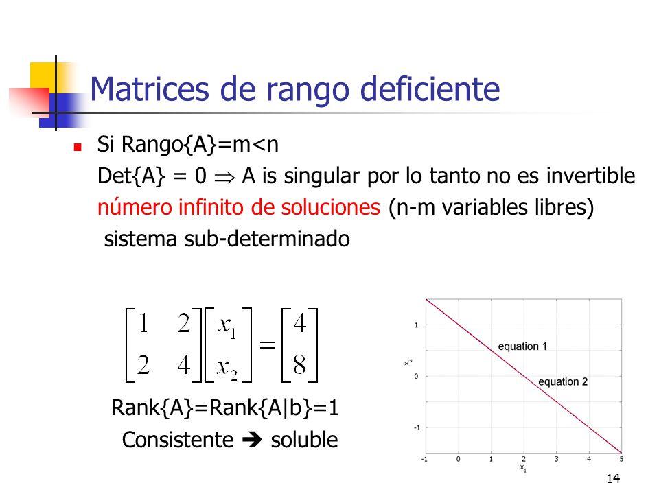 14 Matrices de rango deficiente Si Rango{A}=m<n Det{A} = 0 A is singular por lo tanto no es invertible número infinito de soluciones (n-m variables li