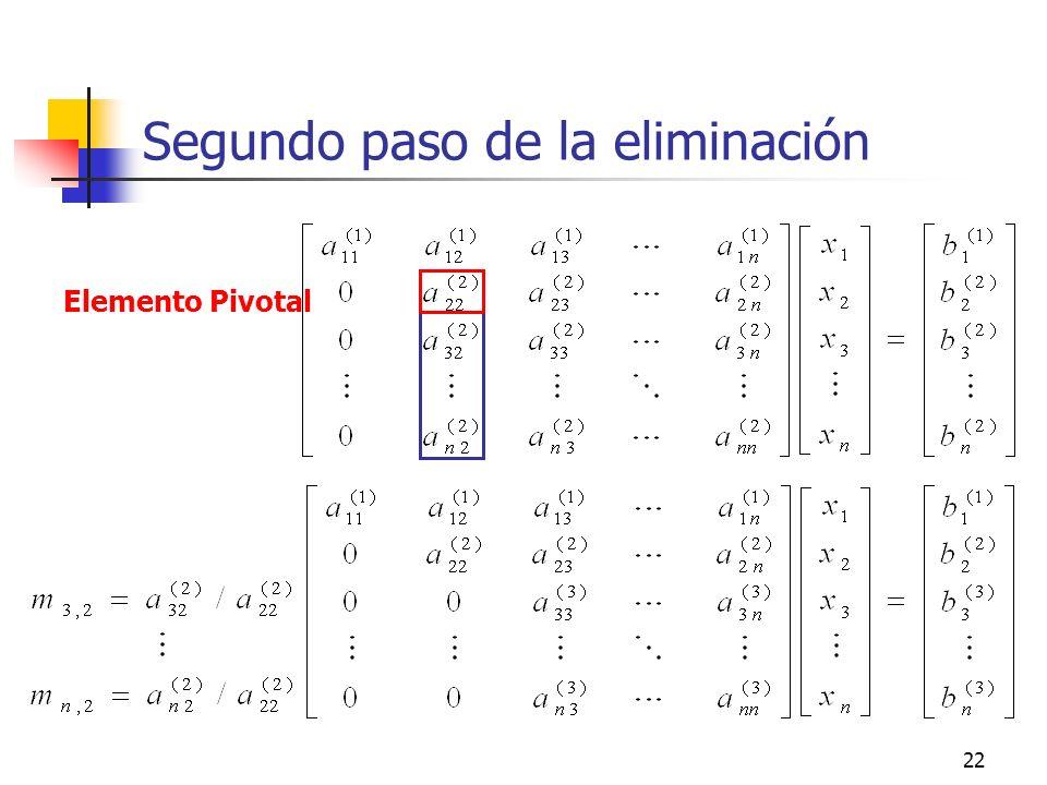 22 Segundo paso de la eliminación Elemento Pivotal