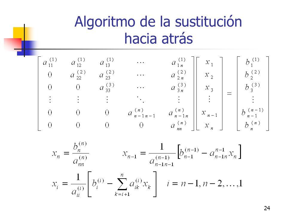 24 Algoritmo de la sustitución hacia atrás