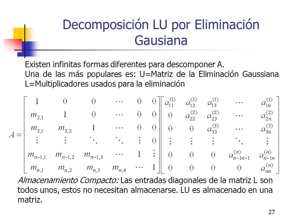 27 Decomposición LU por Eliminación Gausiana Almacenamiento Compacto: Las entradas diagonales de la matriz L son todos unos, estos no necesitan almace
