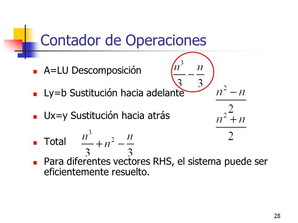28 Contador de Operaciones A=LU Descomposición Ly=b Sustitución hacia adelante Ux=y Sustitución hacia atrás Total Para diferentes vectores RHS, el sis