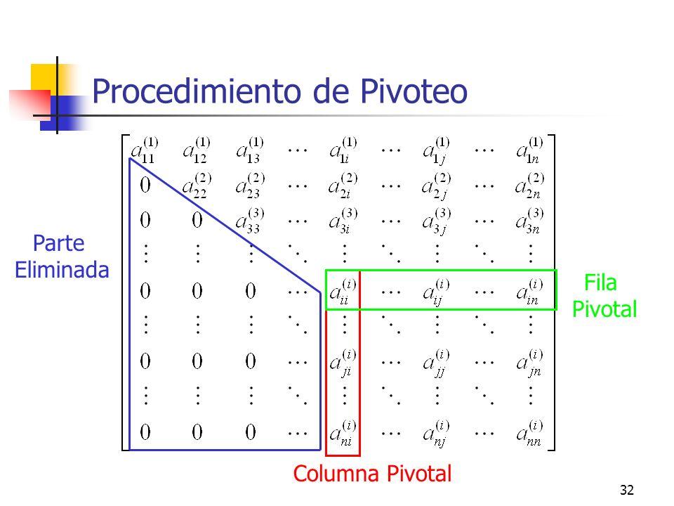32 Procedimiento de Pivoteo Parte Eliminada Columna Pivotal Fila Pivotal