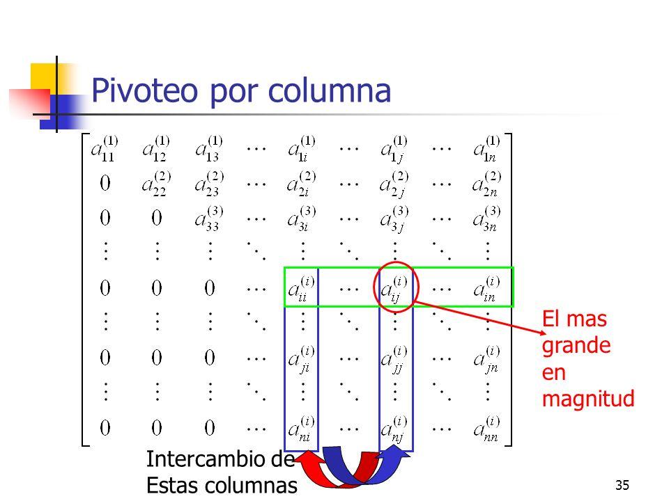 35 Pivoteo por columna Intercambio de Estas columnas El mas grande en magnitud