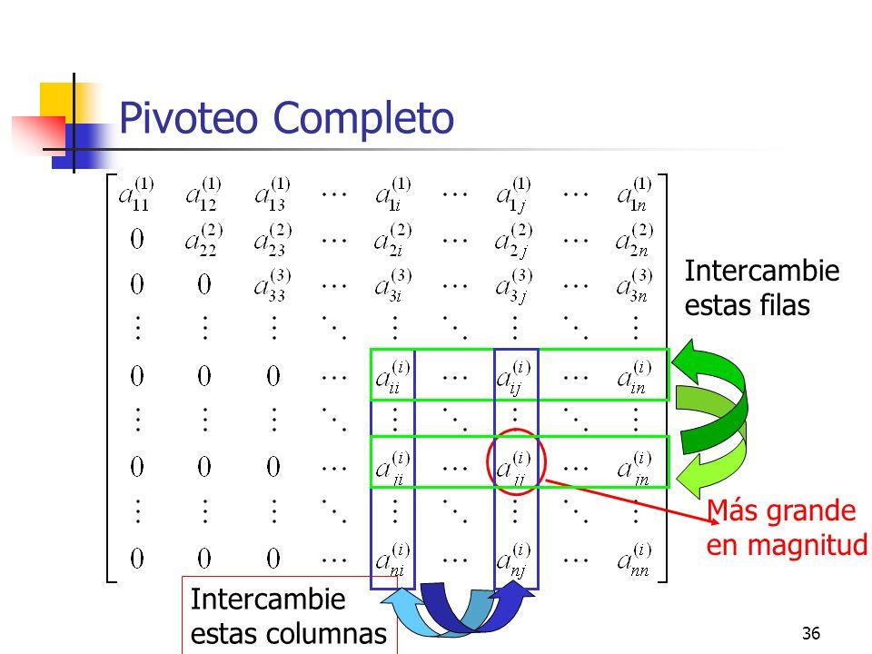 36 Pivoteo Completo Más grande en magnitud Intercambie estas columnas Intercambie estas filas